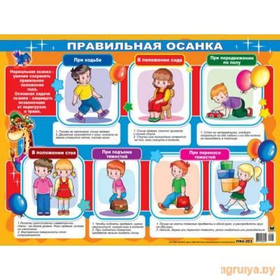 Плакат А2 «Правильная осанка», Оля и Женя от Оля и Женя в Минске фото