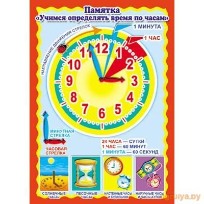 Плакат А4 «Учимся определять часики», ТЦ СФЕРА от ТЦ СФЕРА в Минске фото